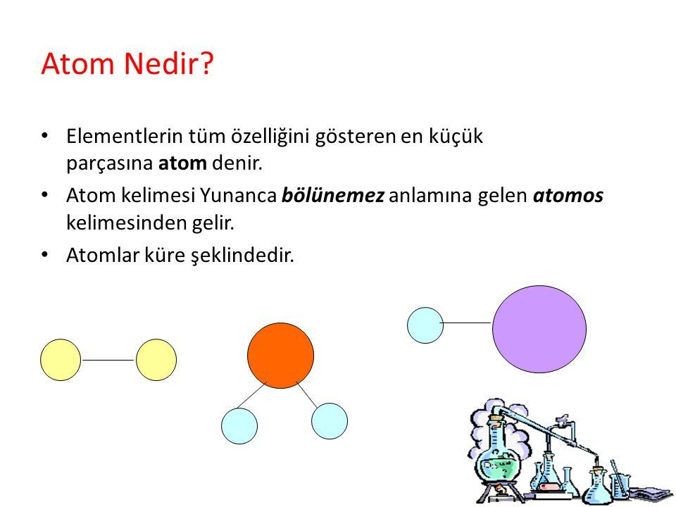 Atom Nedir Elementlerin tüm özelliğini gösteren en küçük parçasına atom denir.