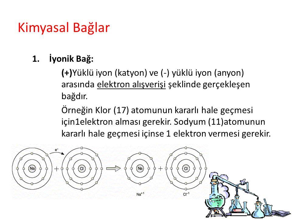 Kimyasal Bağlar İyonik Bağ: