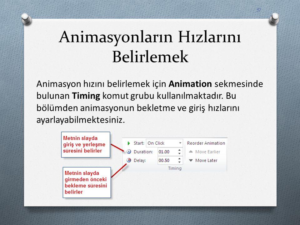 Animasyonların Hızlarını Belirlemek