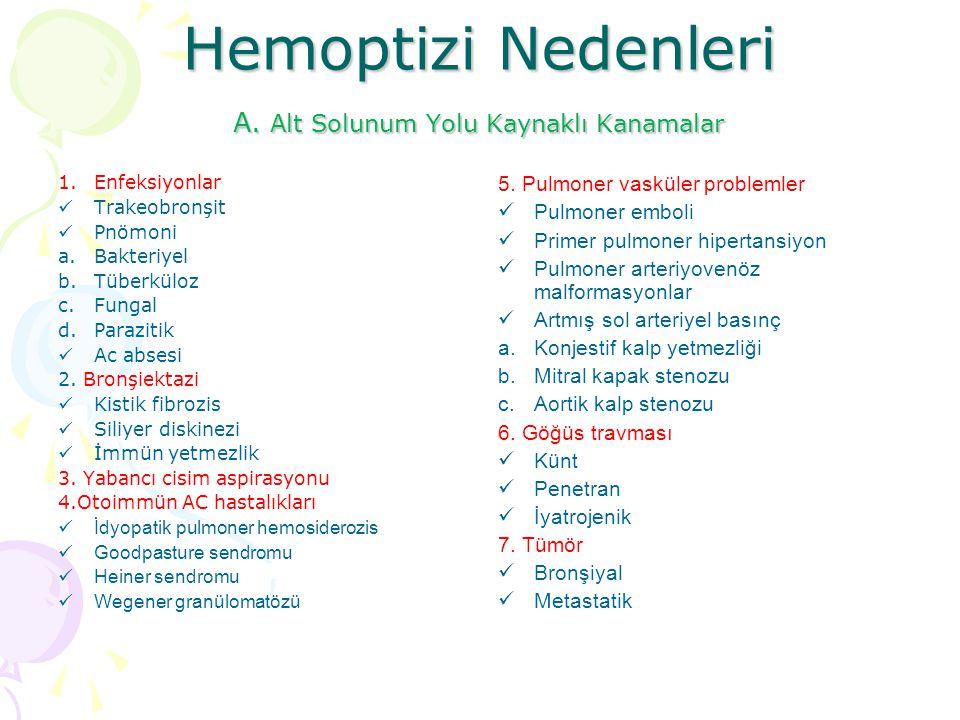 Hemoptizi Nedenleri A. Alt Solunum Yolu Kaynaklı Kanamalar
