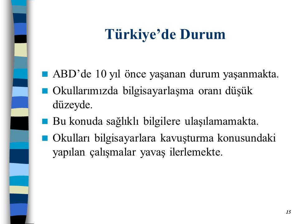 Türkiye'de Durum ABD'de 10 yıl önce yaşanan durum yaşanmakta.