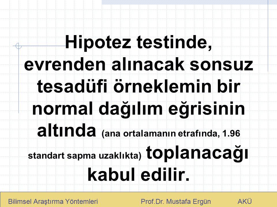Hipotez testinde, evrenden alınacak sonsuz tesadüfi örneklemin bir normal dağılım eğrisinin altında (ana ortalamanın etrafında, 1.96 standart sapma uzaklıkta) toplanacağı kabul edilir.
