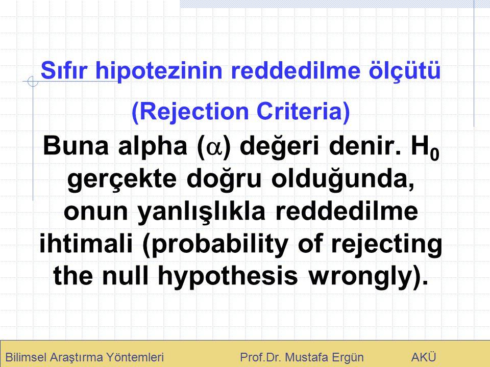 Sıfır hipotezinin reddedilme ölçütü (Rejection Criteria) Buna alpha () değeri denir. H0 gerçekte doğru olduğunda, onun yanlışlıkla reddedilme ihtimali (probability of rejecting the null hypothesis wrongly).
