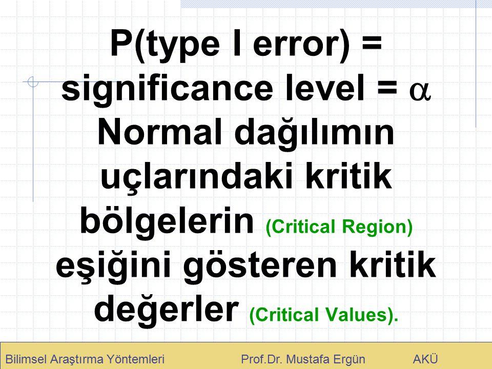P(type I error) = significance level =  Normal dağılımın uçlarındaki kritik bölgelerin (Critical Region) eşiğini gösteren kritik değerler (Critical Values).
