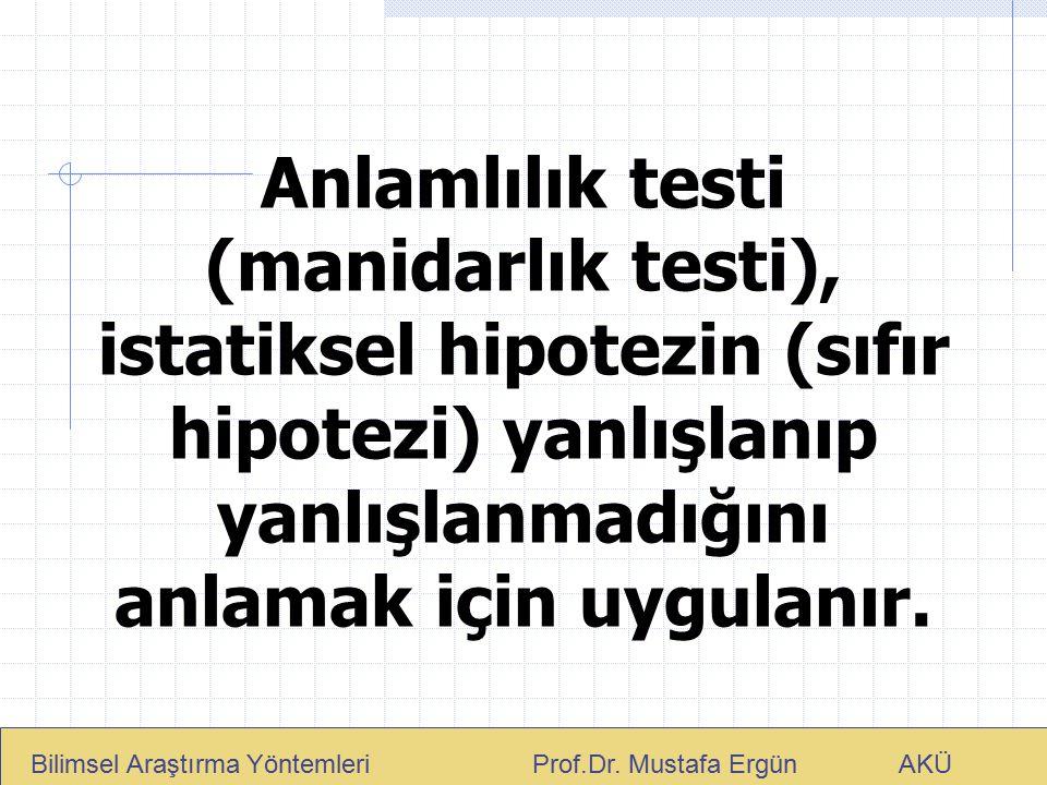 Anlamlılık testi (manidarlık testi), istatiksel hipotezin (sıfır hipotezi) yanlışlanıp yanlışlanmadığını anlamak için uygulanır.