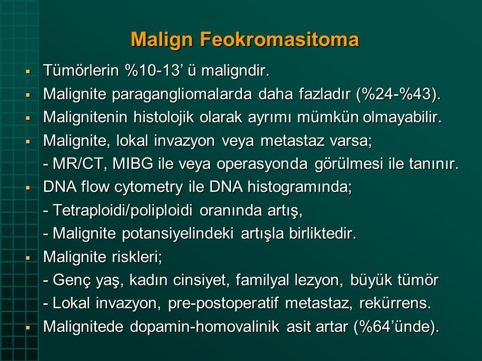 Malign Feokromasitoma