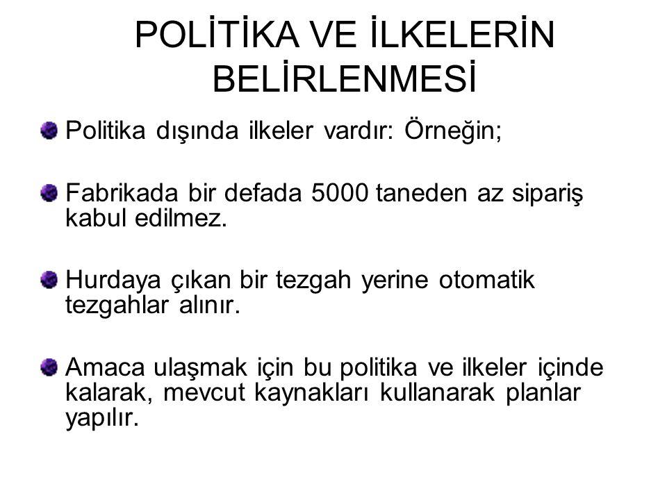 POLİTİKA VE İLKELERİN BELİRLENMESİ