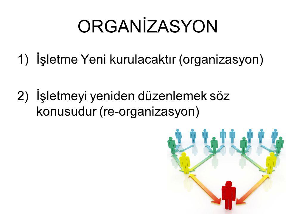 ORGANİZASYON İşletme Yeni kurulacaktır (organizasyon)