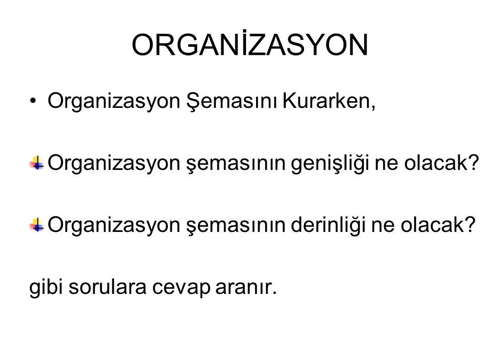 ORGANİZASYON Organizasyon Şemasını Kurarken,