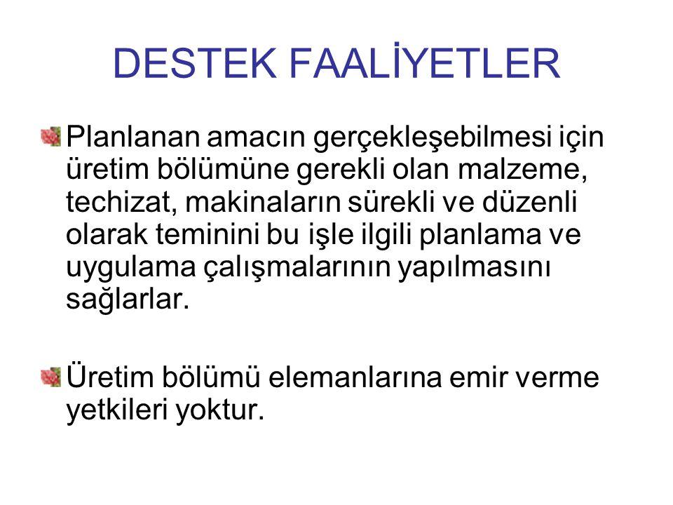 DESTEK FAALİYETLER