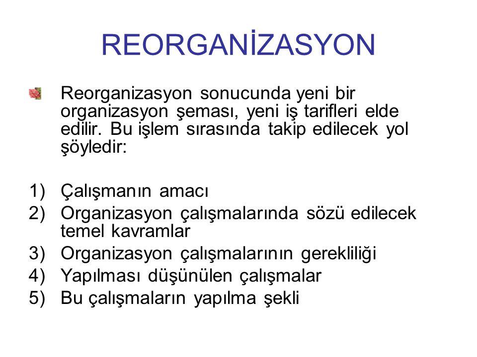 REORGANİZASYON Reorganizasyon sonucunda yeni bir organizasyon şeması, yeni iş tarifleri elde edilir. Bu işlem sırasında takip edilecek yol şöyledir: