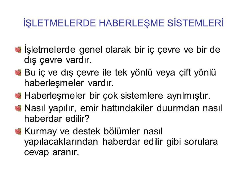 İŞLETMELERDE HABERLEŞME SİSTEMLERİ