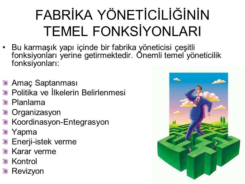 FABRİKA YÖNETİCİLİĞİNİN TEMEL FONKSİYONLARI