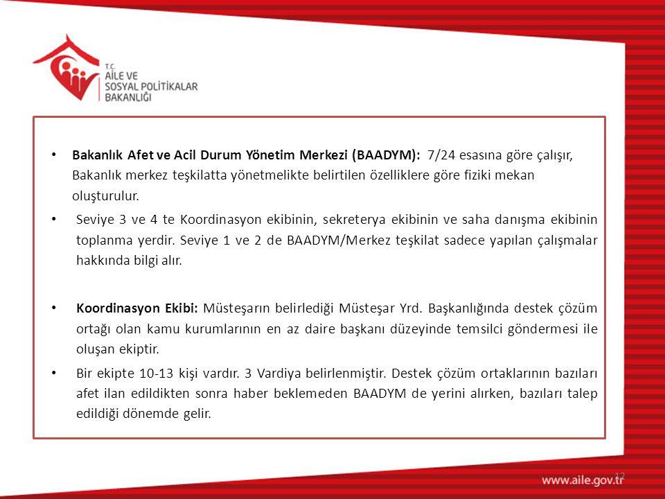 Bakanlık Afet ve Acil Durum Yönetim Merkezi (BAADYM): 7/24 esasına göre çalışır, Bakanlık merkez teşkilatta yönetmelikte belirtilen özelliklere göre fiziki mekan oluşturulur.