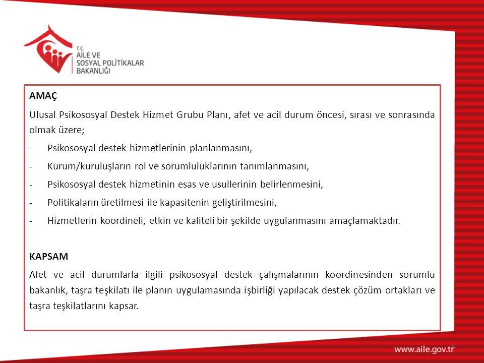 AMAÇ Ulusal Psikososyal Destek Hizmet Grubu Planı, afet ve acil durum öncesi, sırası ve sonrasında olmak üzere;