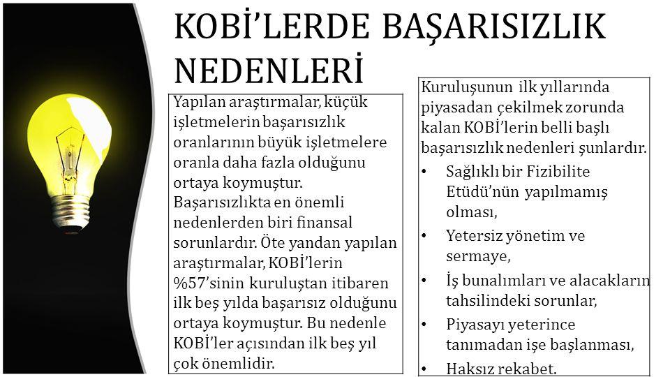 KOBİ'LERDE BAŞARISIZLIK NEDENLERİ