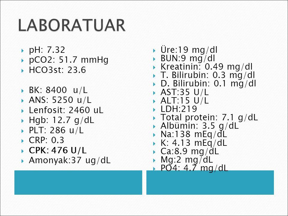 LABORATUAR pH: 7.32 pCO2: 51.7 mmHg HCO3st: 23.6 BK: 8400 u/L