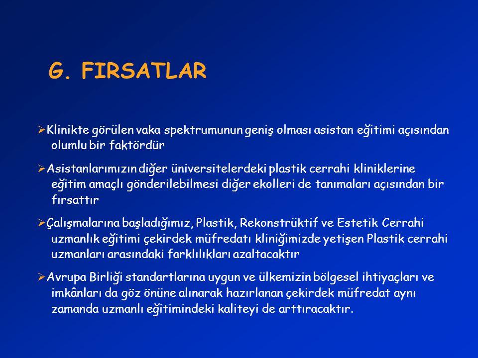 G. FIRSATLAR Klinikte görülen vaka spektrumunun geniş olması asistan eğitimi açısından olumlu bir faktördür.
