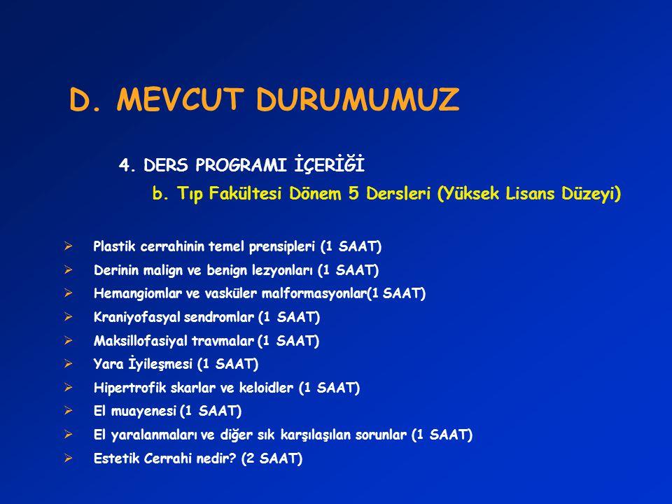 D. MEVCUT DURUMUMUZ 4. DERS PROGRAMI İÇERİĞİ