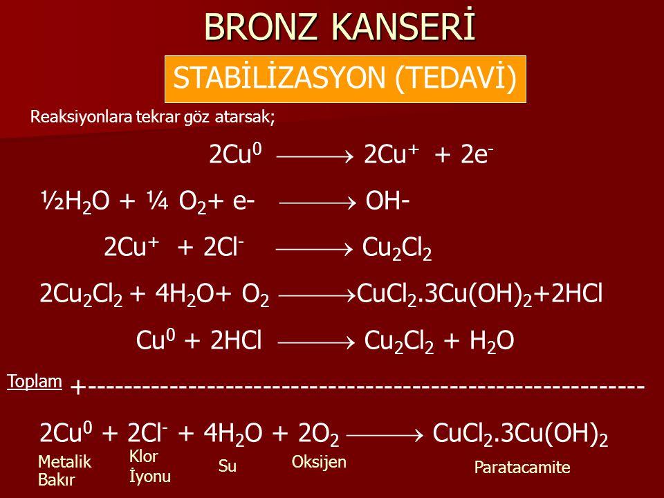 STABİLİZASYON (TEDAVİ)