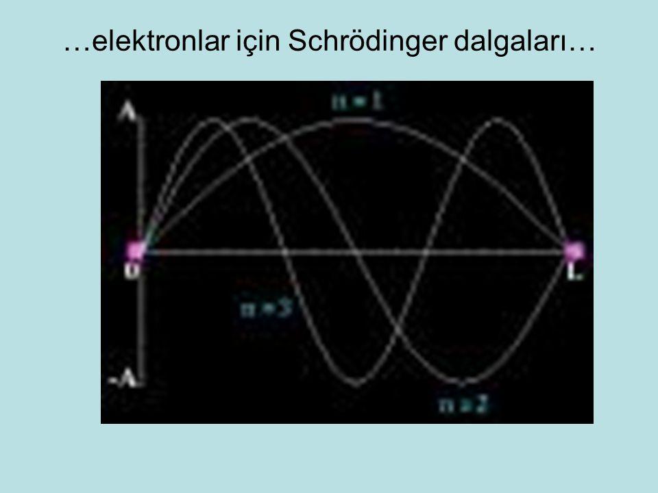 …elektronlar için Schrödinger dalgaları…