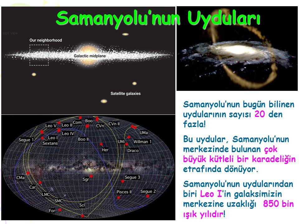 Samanyolu'nun Uyduları