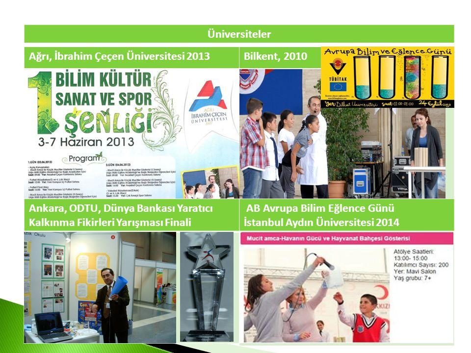 Üniversiteler Ağrı, İbrahim Çeçen Üniversitesi 2013. Bilkent, 2010. Ankara, ODTU, Dünya Bankası Yaratıcı Kalkınma Fikirleri Yarışması Finali.