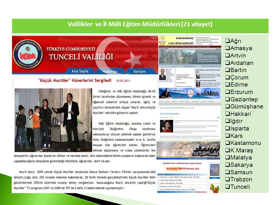 Valilikler ve İl Milli Eğitim Müdürlükleri (21 vilayet)