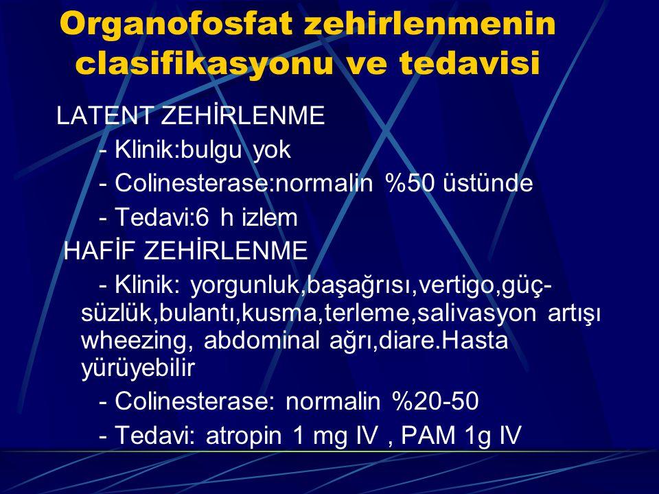 Organofosfat zehirlenmenin clasifikasyonu ve tedavisi
