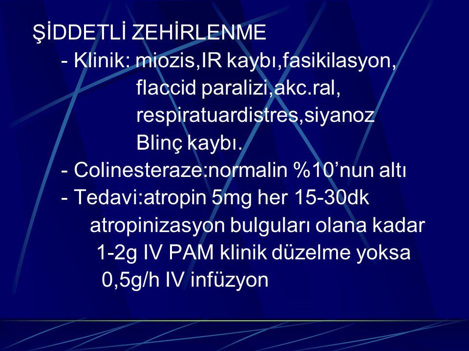ŞİDDETLİ ZEHİRLENME - Klinik: miozis,IR kaybı,fasikilasyon, flaccid paralizi,akc.ral, respiratuardistres,siyanoz.