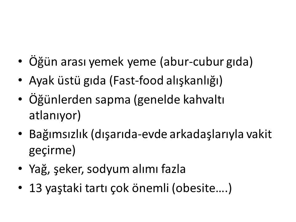 Öğün arası yemek yeme (abur-cubur gıda)