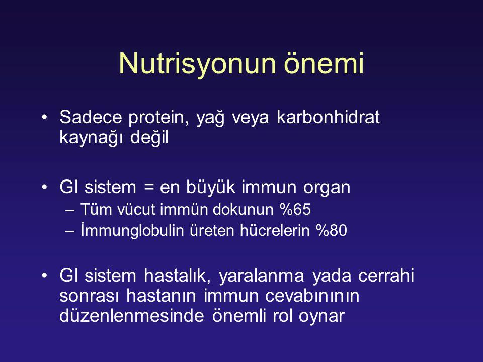 Nutrisyonun önemi Sadece protein, yağ veya karbonhidrat kaynağı değil