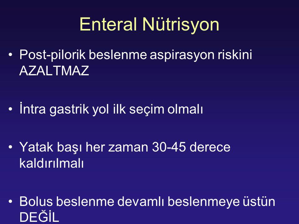 Enteral Nütrisyon Post-pilorik beslenme aspirasyon riskini AZALTMAZ