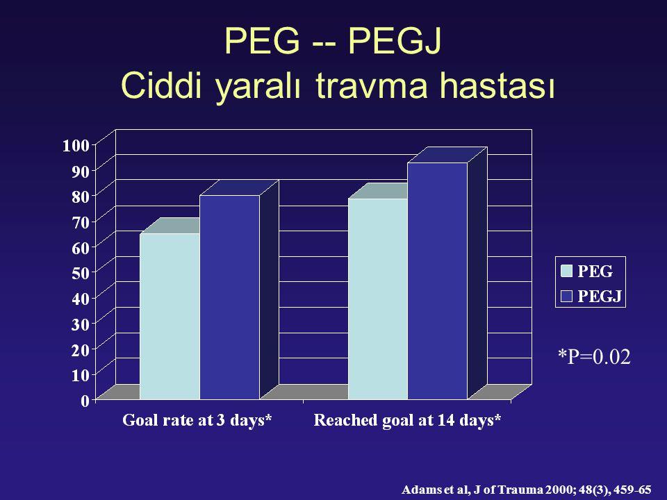 PEG -- PEGJ Ciddi yaralı travma hastası