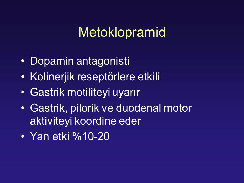 Metoklopramid Dopamin antagonisti Kolinerjik reseptörlere etkili