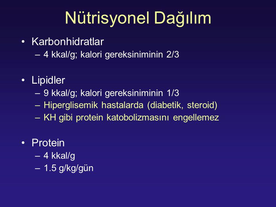 Nütrisyonel Dağılım Karbonhidratlar Lipidler Protein