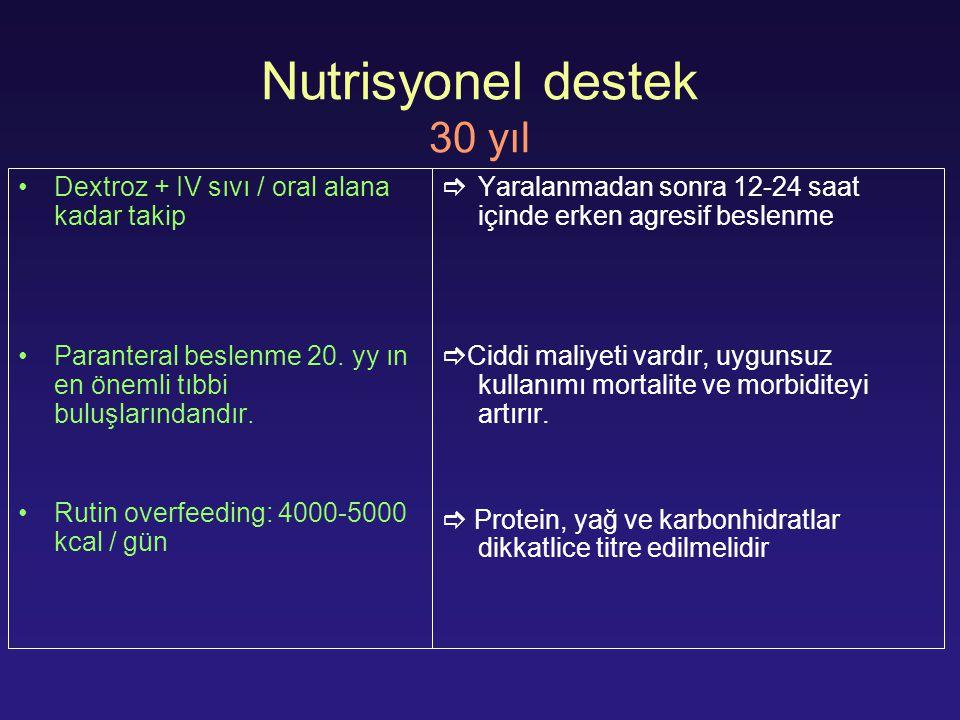 Nutrisyonel destek 30 yıl