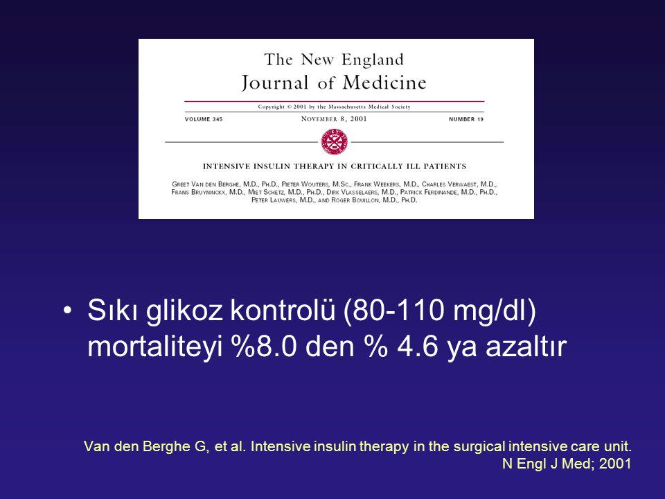 Sıkı glikoz kontrolü (80-110 mg/dl) mortaliteyi %8. 0 den % 4