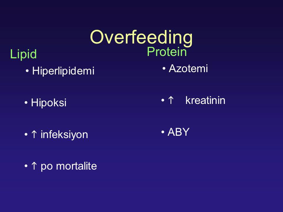 Overfeeding Protein Lipid • Azotemi • Hiperlipidemi • h kreatinin