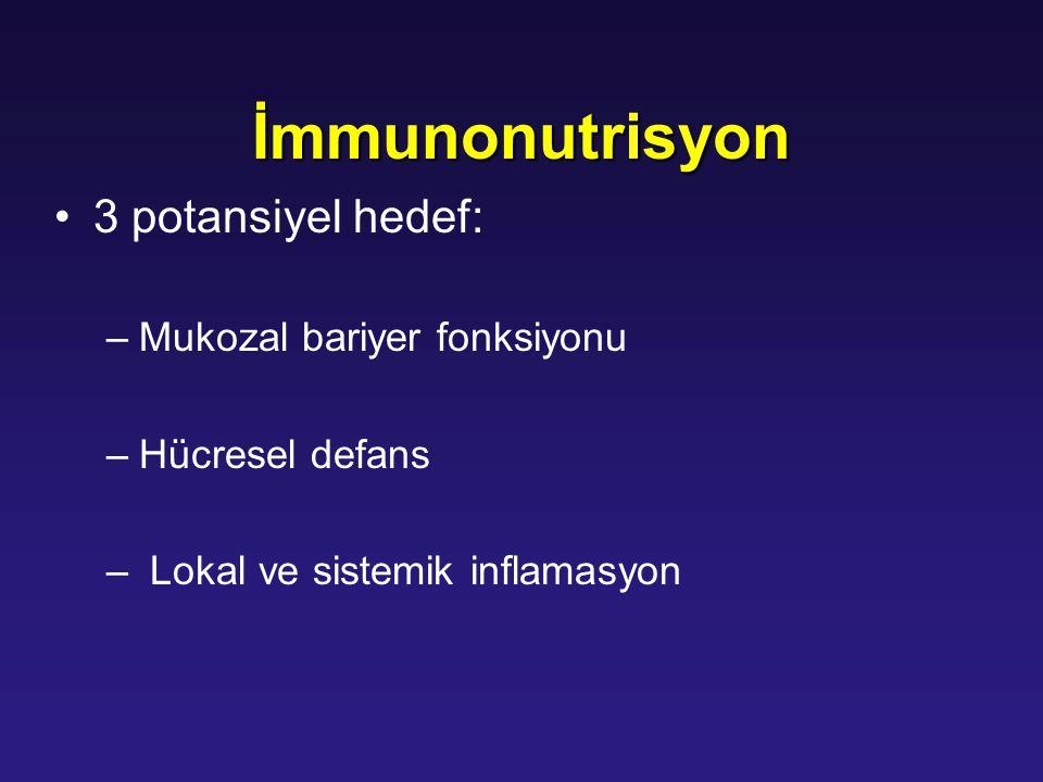 İmmunonutrisyon 3 potansiyel hedef: Mukozal bariyer fonksiyonu