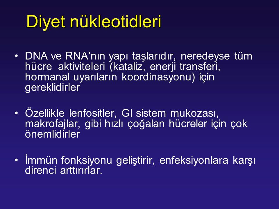 Diyet nükleotidleri