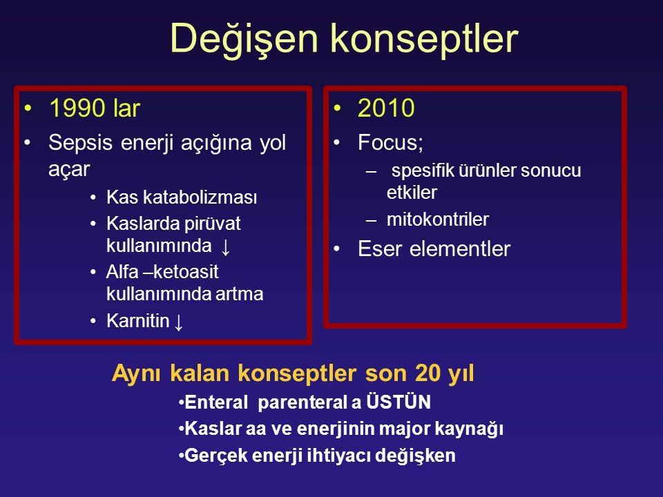 Değişen konseptler 1990 lar 2010 Aynı kalan konseptler son 20 yıl