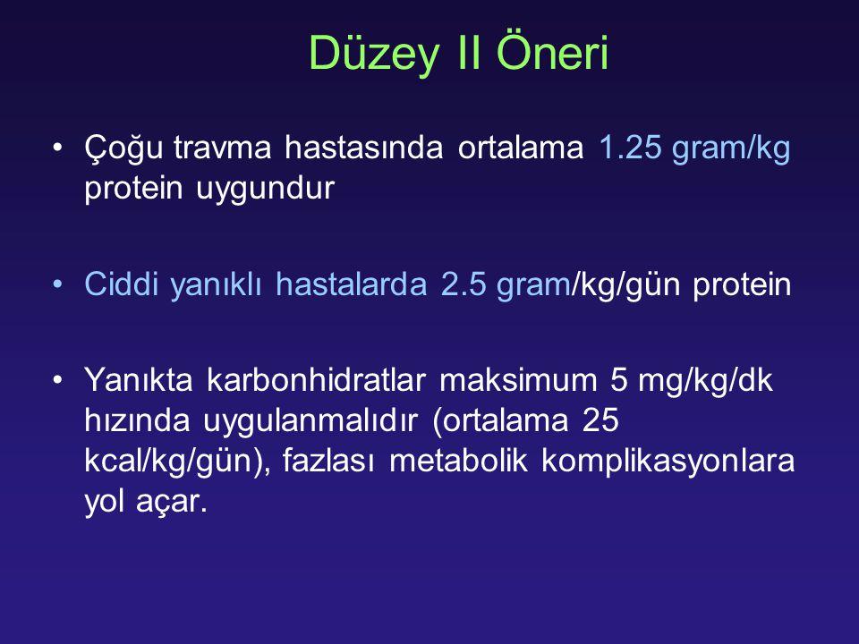 Düzey II Öneri Çoğu travma hastasında ortalama 1.25 gram/kg protein uygundur. Ciddi yanıklı hastalarda 2.5 gram/kg/gün protein.