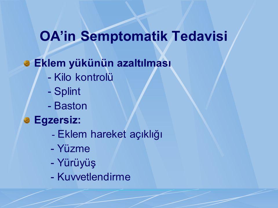 OA'in Semptomatik Tedavisi