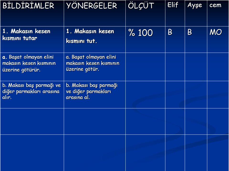 % 100 BİLDİRİMLER YÖNERGELER ÖLÇÜT B MO Elif Ayşe cem