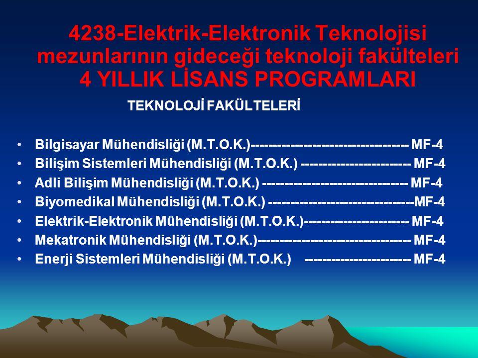 4238-Elektrik-Elektronik Teknolojisi mezunlarının gideceği teknoloji fakülteleri 4 YILLIK LİSANS PROGRAMLARI