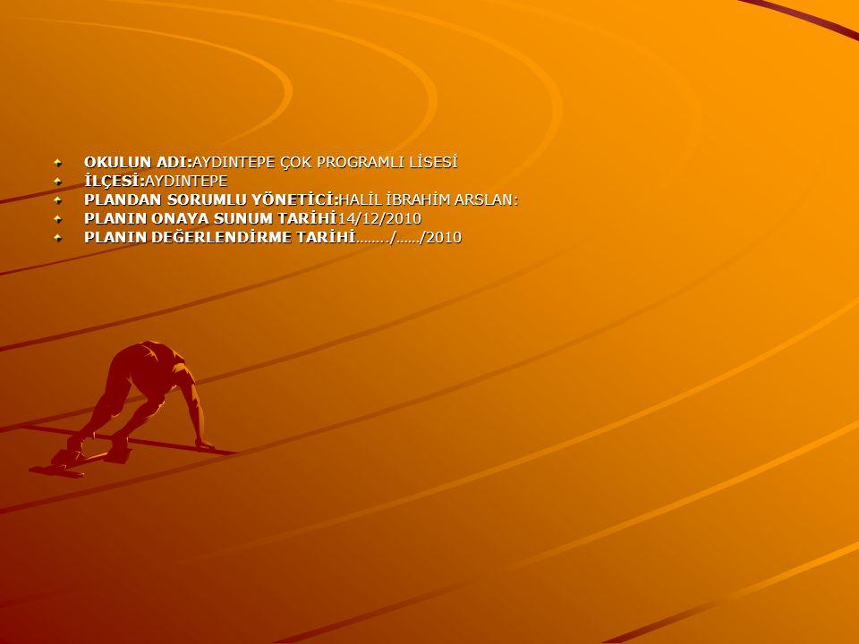 OKULUN ADI:AYDINTEPE ÇOK PROGRAMLI LİSESİ