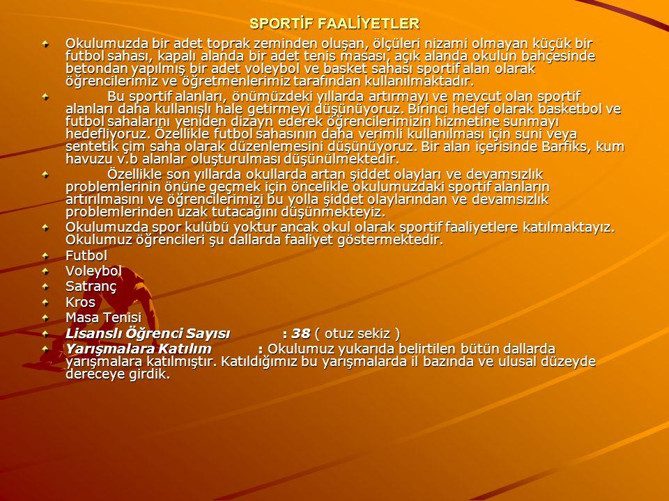 SPORTİF FAALİYETLER