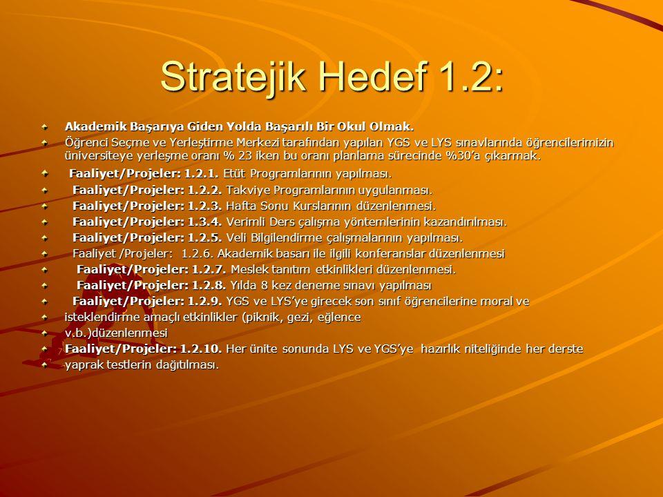 Stratejik Hedef 1.2: Akademik Başarıya Giden Yolda Başarılı Bir Okul Olmak.