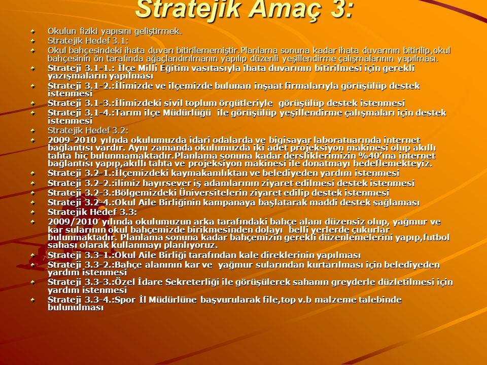 Stratejik Amaç 3: Okulun fiziki yapısını geliştirmek.